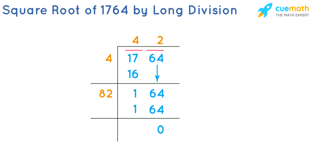 Square Root of 1764 by Long Division Method