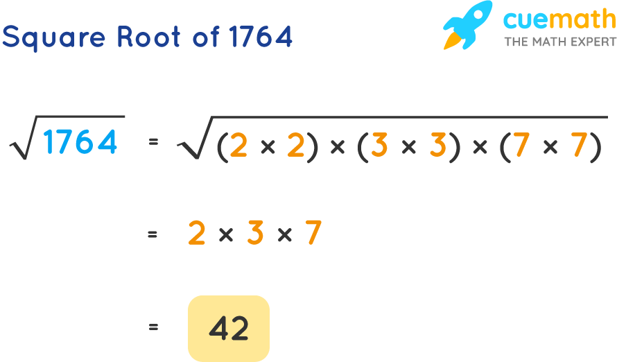 Square Root of 1764