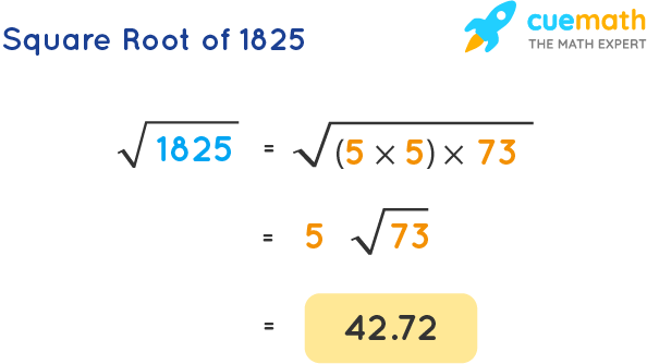 Square Root of 1825