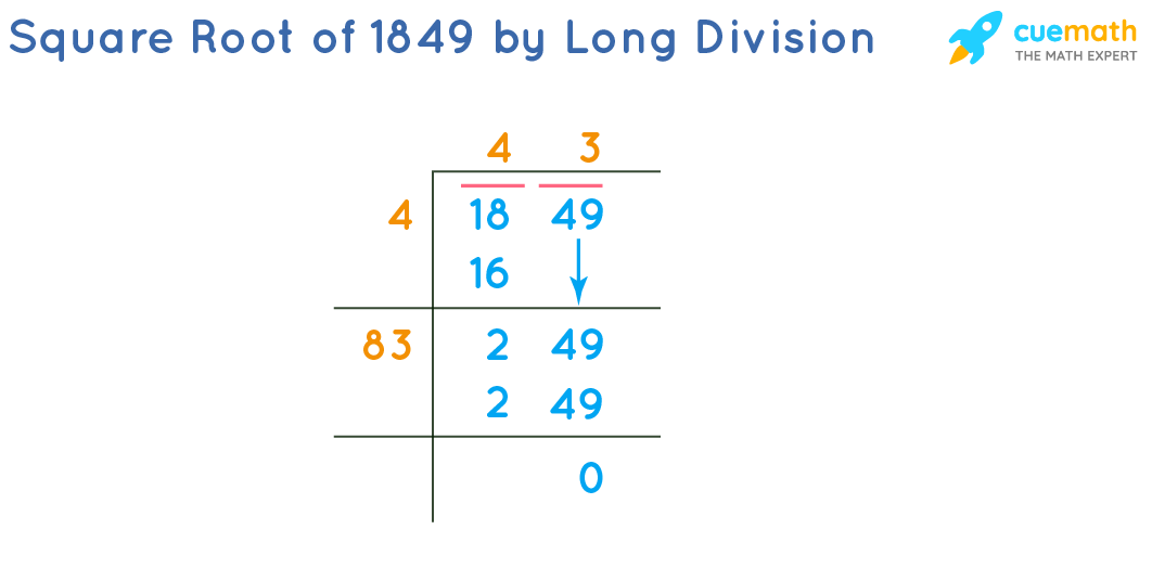 Square Root of 1849 by Long Division Method