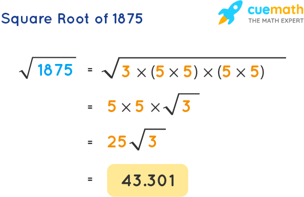 Square Root of 1875