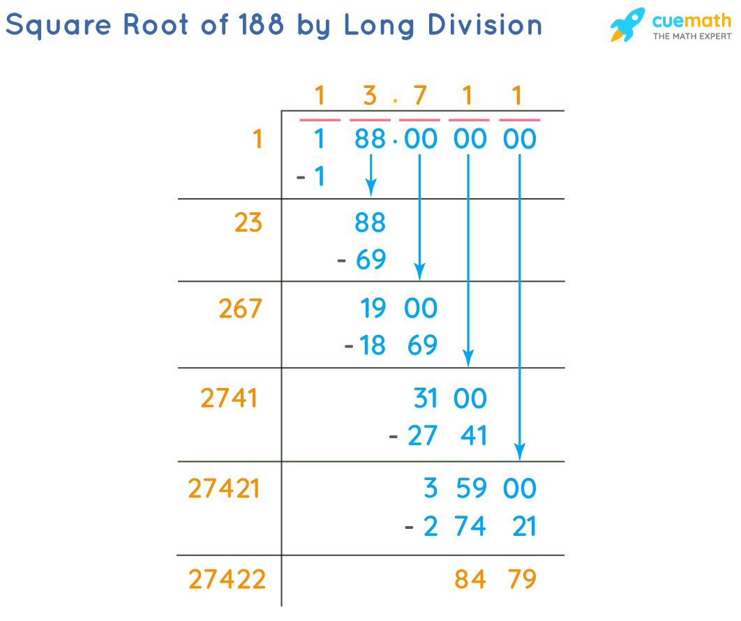 Square Root of 188 by Long Division Method