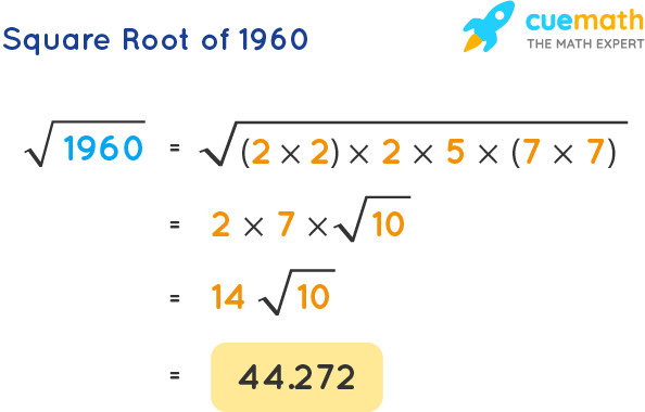 Square Root of 1960