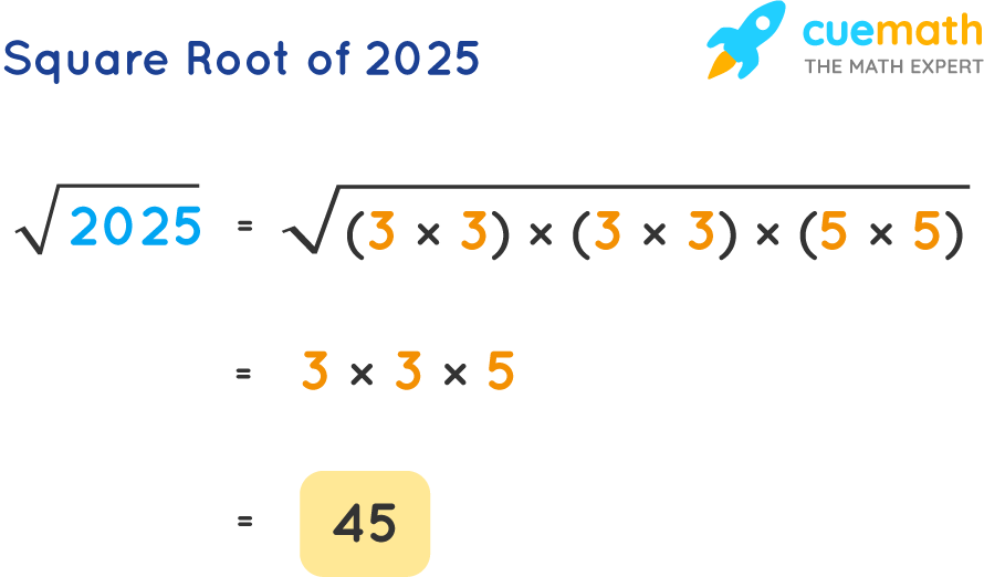 Square Root of 2025