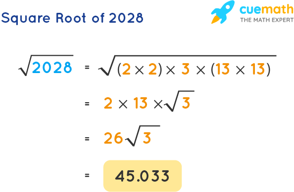 Square Root of 2028