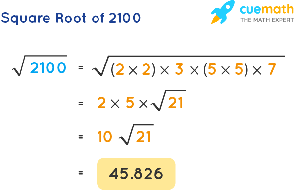 Square Root of 2100
