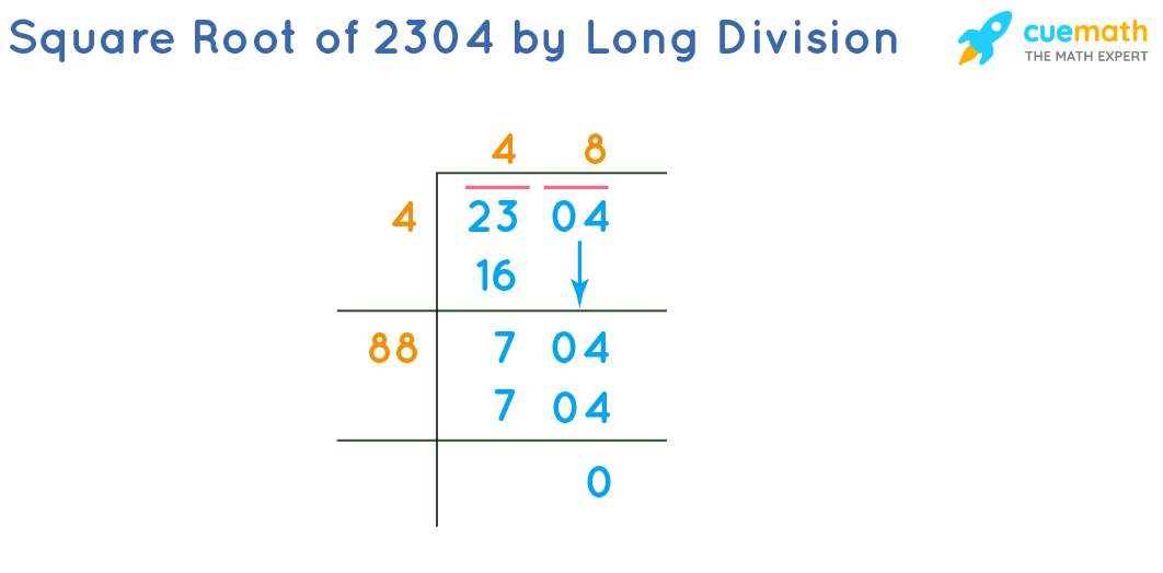 Square Root of 2304 by Long Division Method