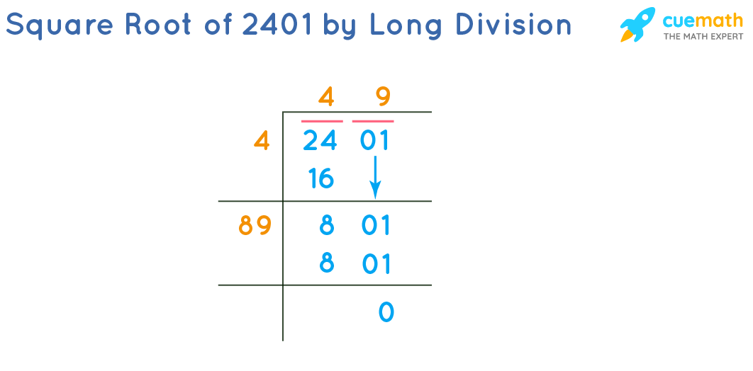 Square Root of 2401 by Long Division Method