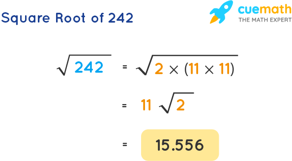 Square Root of 242