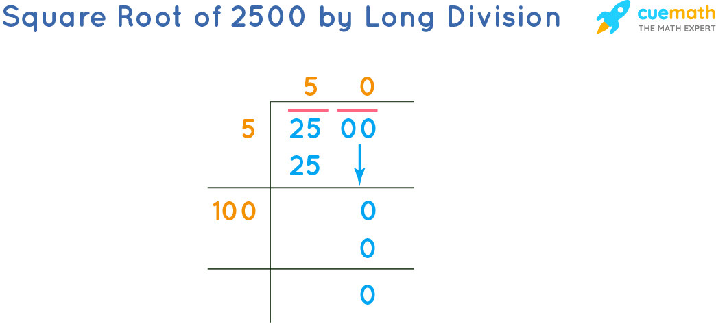 Square Root of 2500 by Long Division Method