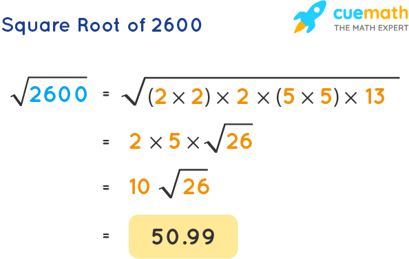 Square Root of 2600