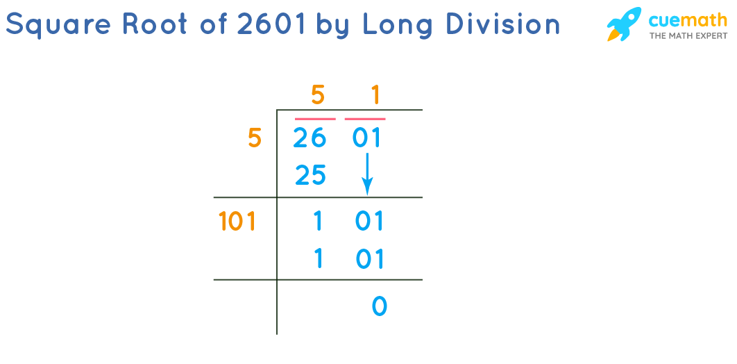 Square Root of 2601 by Long Division Method