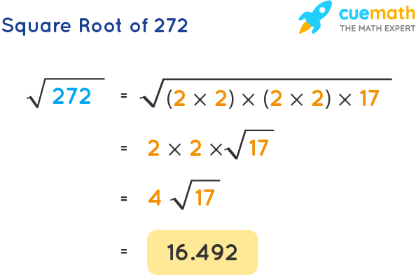Square Root of 272