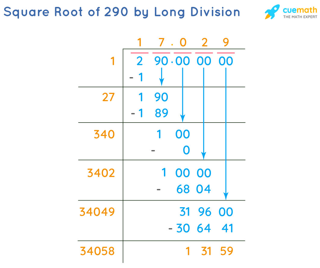 Square Root of 290 by Long Division Method