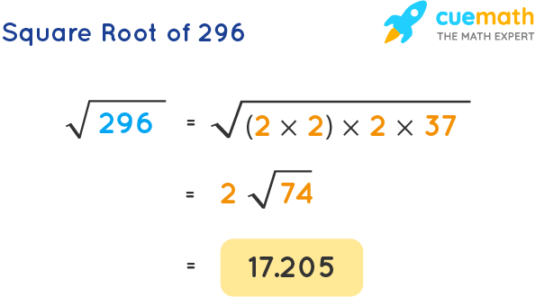 Square Root of 296