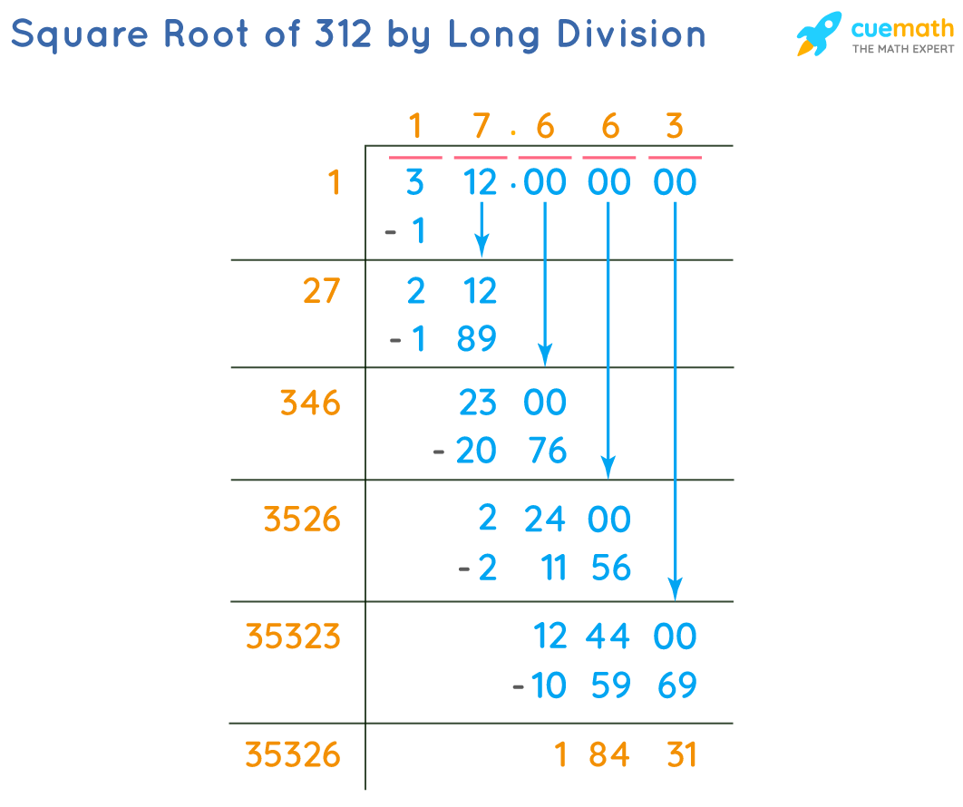 Square Root of 312 by Long Division Method