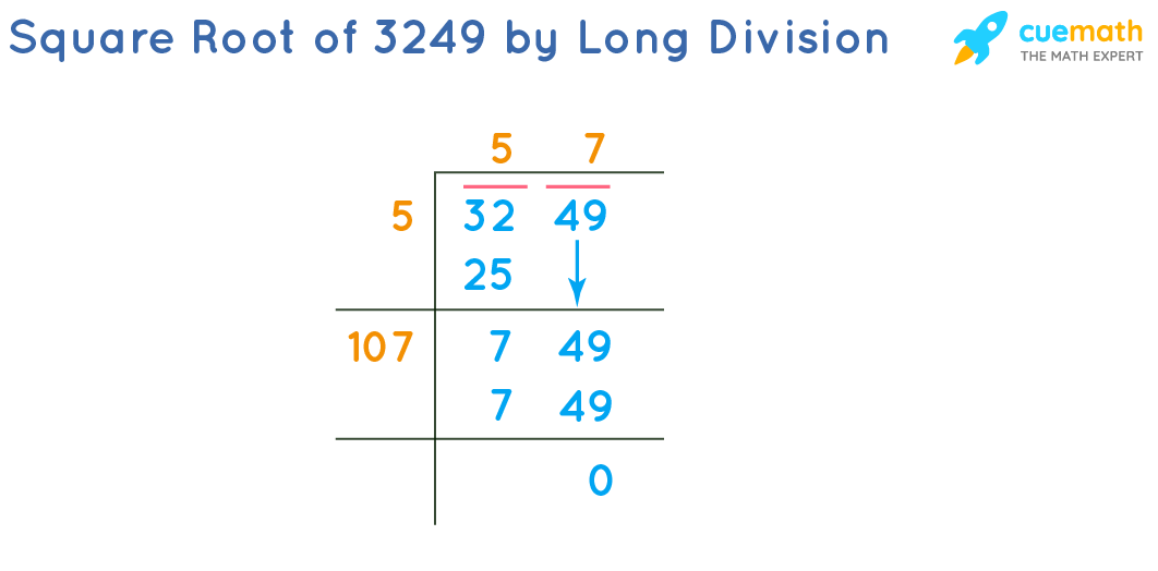 Square Root of 3249 by Long Division Method