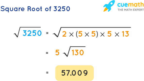 Square Root of 3250