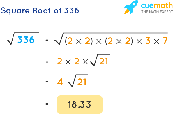 Square Root of 336