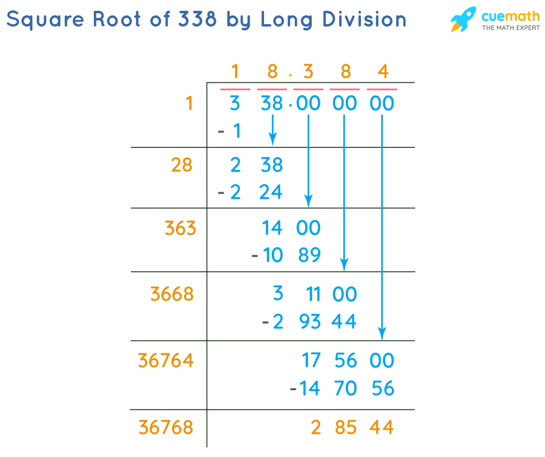 Square Root of 338 by Long Division Method