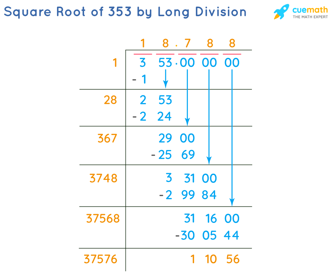 Square Root of 353 by Long Division Method