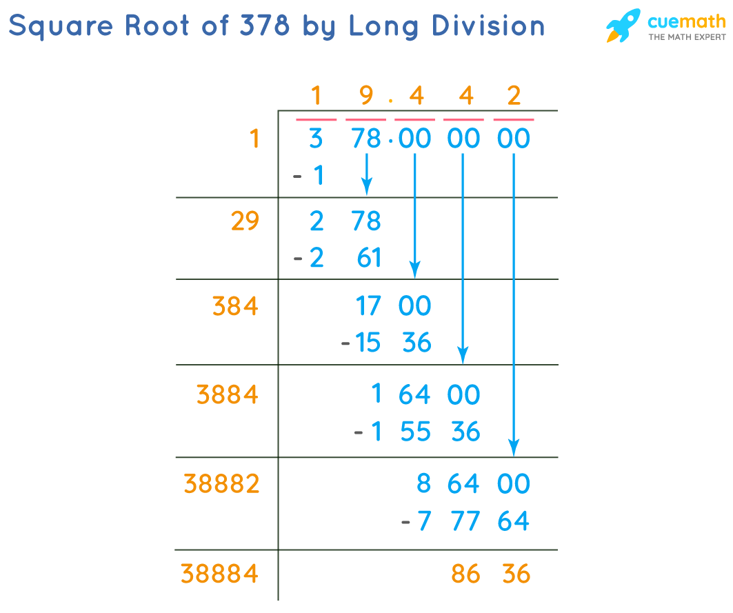 Square Root of 378 by Long Division Method