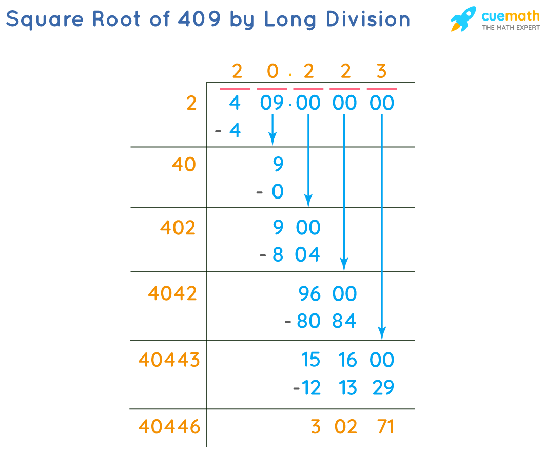 Square Root of 409 by Long Division Method