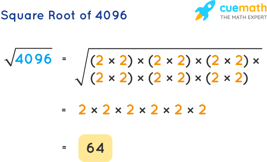 Square Root of 4096