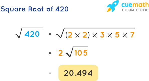 Square Root of 420