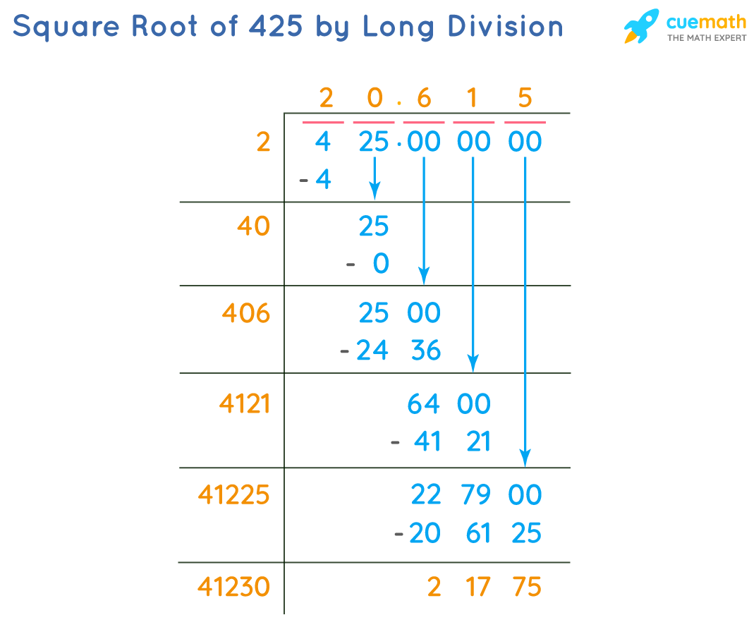 Square Root of 425 by Long Division Method