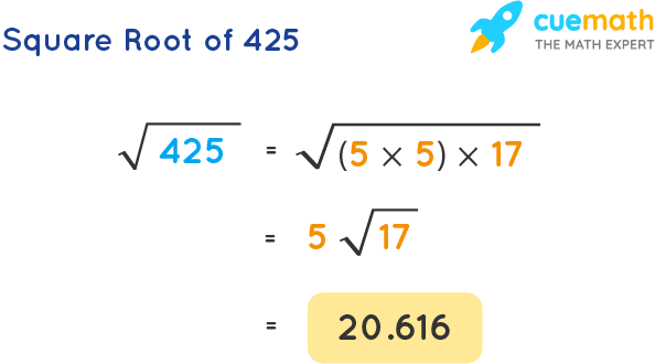 Square Root of 425
