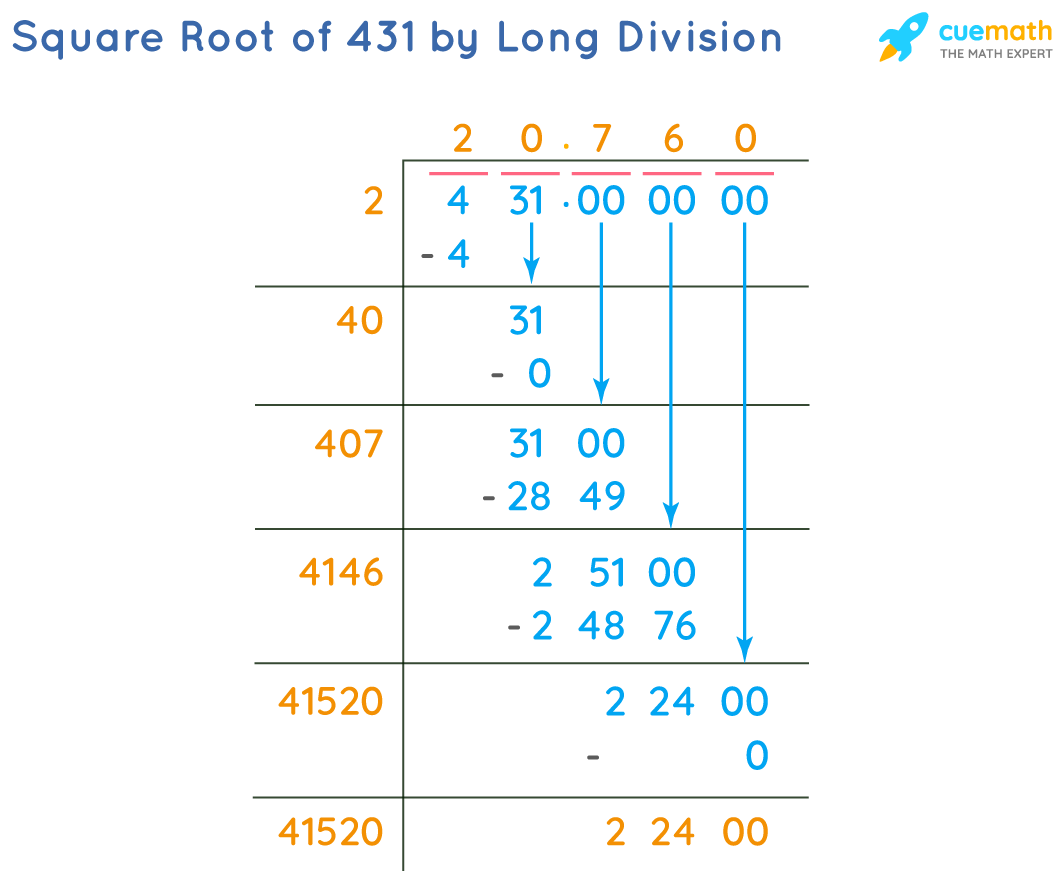 Square Root of 431 by Long Division Method