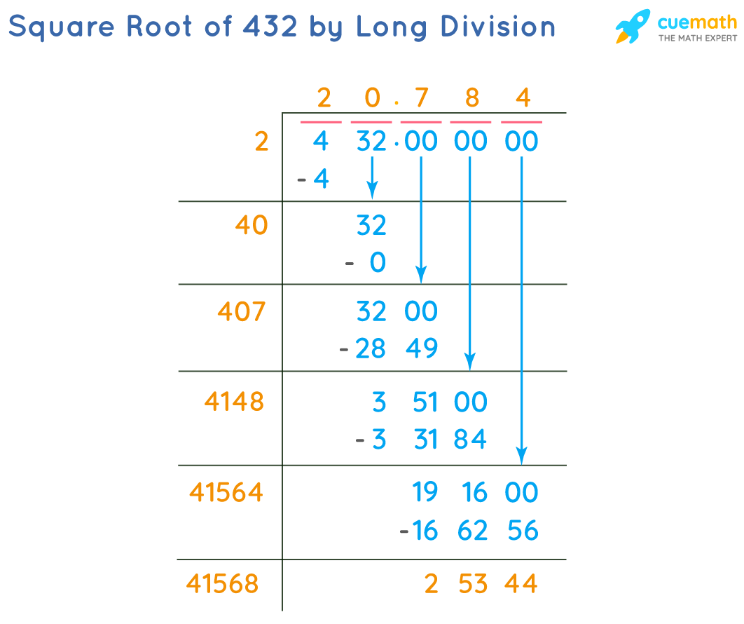 Square Root of 432 by Long Division Method