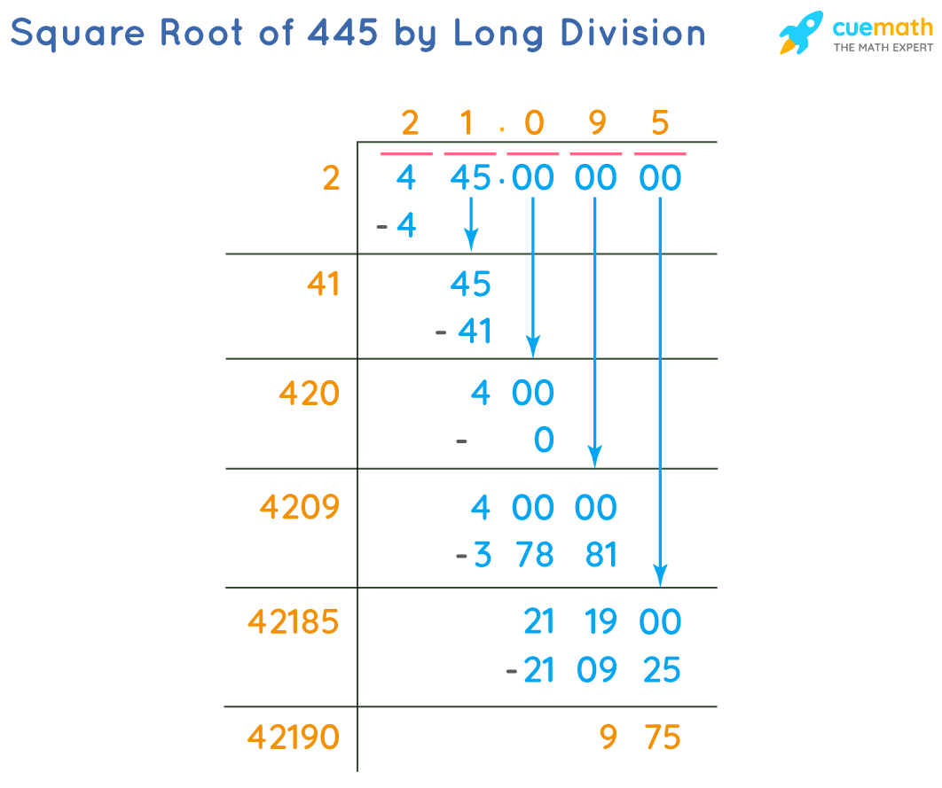 Square Root of 445 by Long Division Method