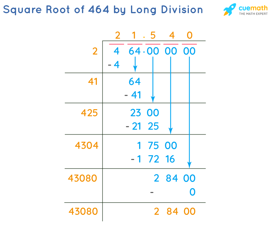 Square Root of 464 by Long Division Method