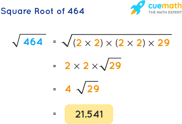 Square Root of 464