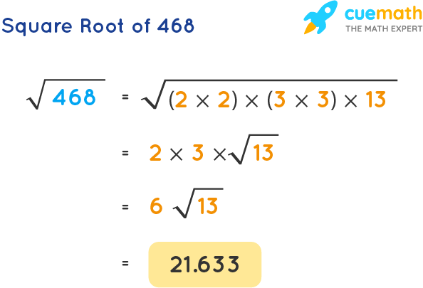Square Root of 468