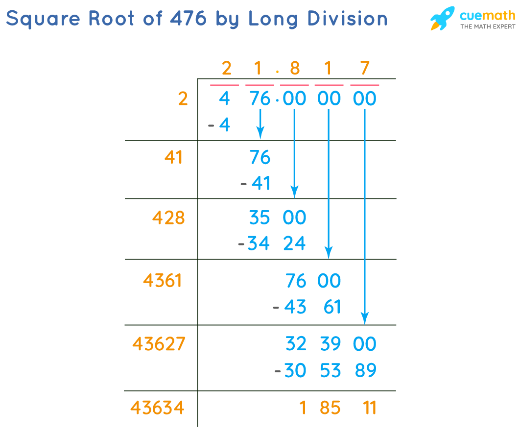 Square Root of 476 by Long Division Method