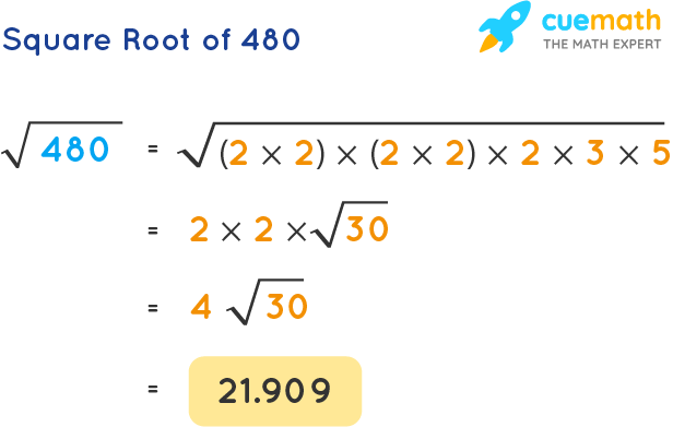 Square Root of 480