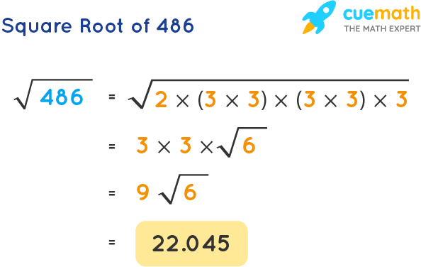 Square Root of 486