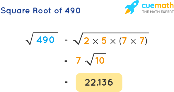 Square Root of 490
