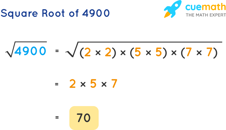 Square Root of 4900
