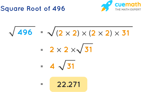Square Root of 496