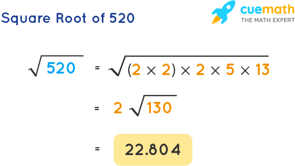 Square Root of 520