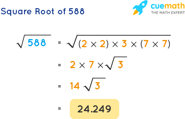 Square Root of 588