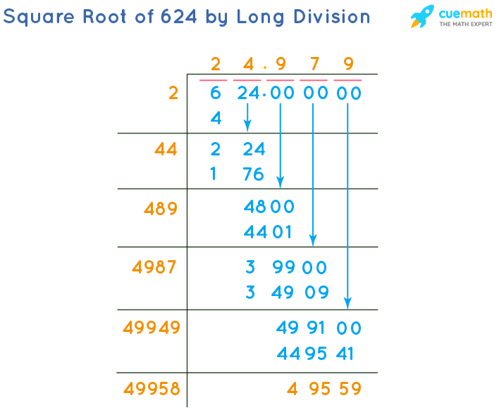 Square Root of 624 by Long Division Method