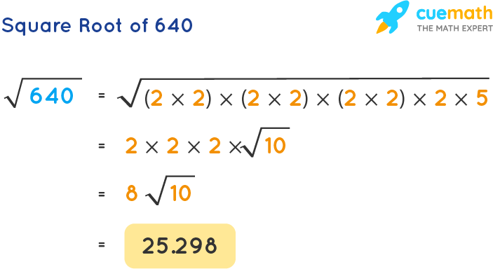 Square Root of 640