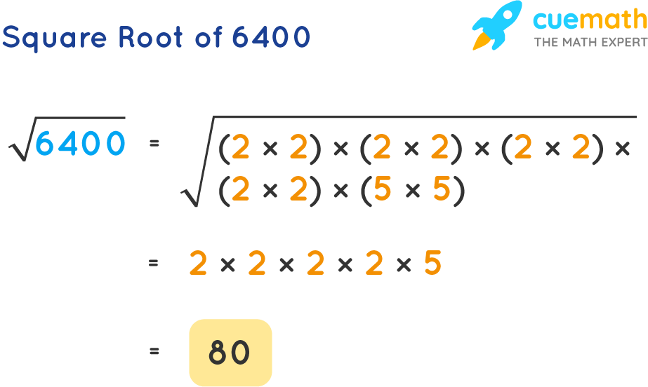 Square Root of 6400
