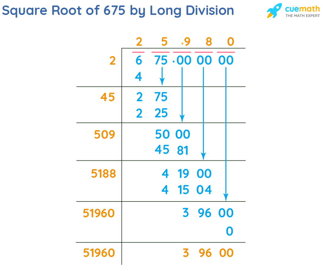 Square Root of 675 by Long Division Method