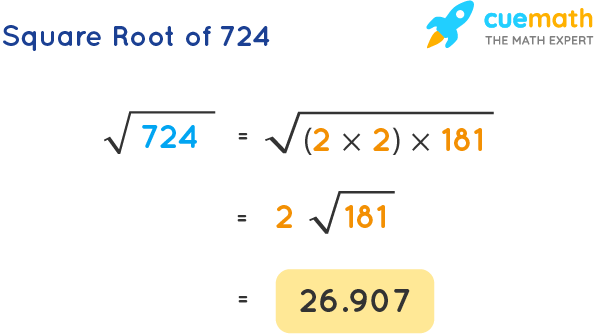 Square Root of 724
